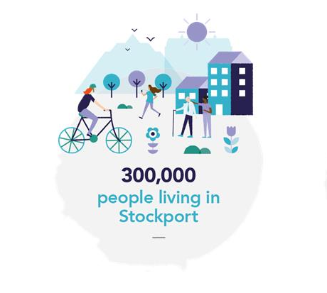 Stockport Together - A safe, affordable and integrated health and social care system to meet the needs of Stockport.