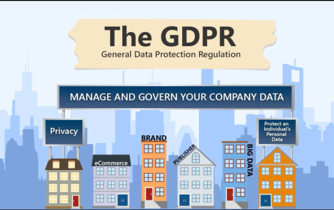 GDPR commences May 25th 2018